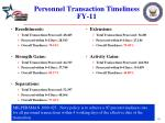 personnel transaction timeliness fy 11