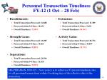 personnel transaction timeliness fy 12 1 oct 28 feb