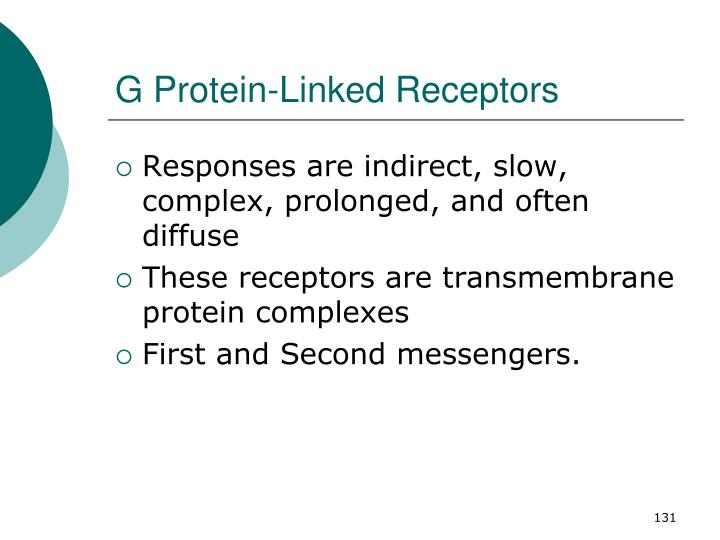 G Protein-Linked Receptors