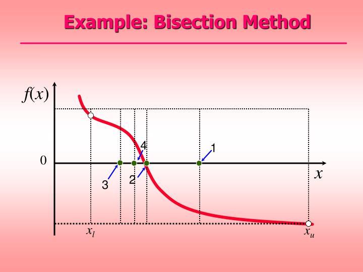 Example: Bisection Method