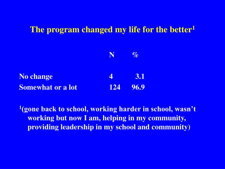 The program changed my life for the better