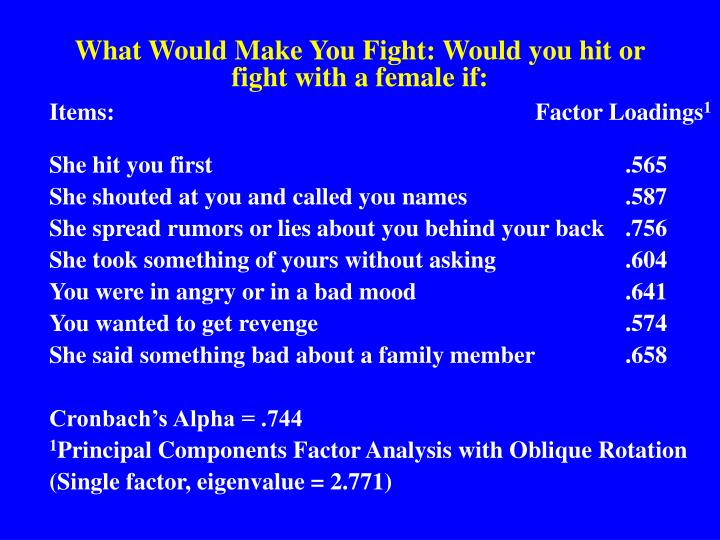 What Would Make You Fight: Would you hit or fight with a female if: