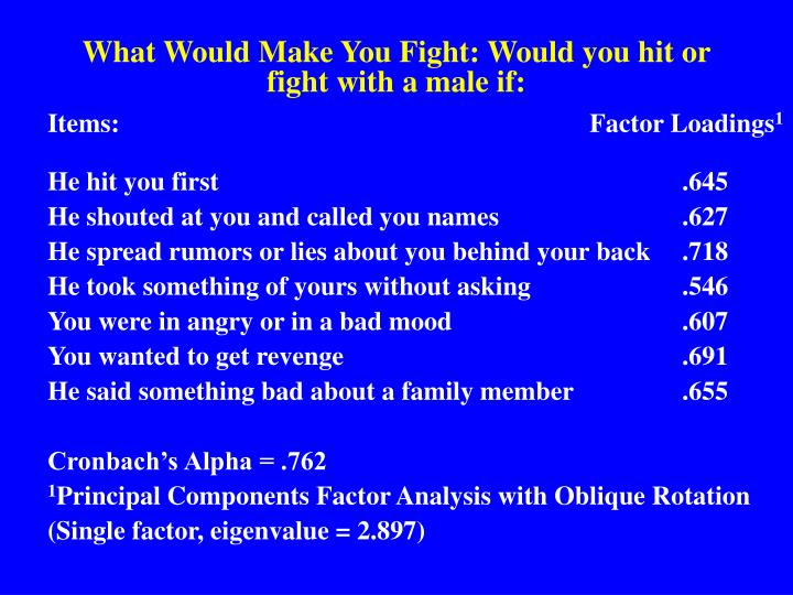 What Would Make You Fight: Would you hit or fight with a male if: