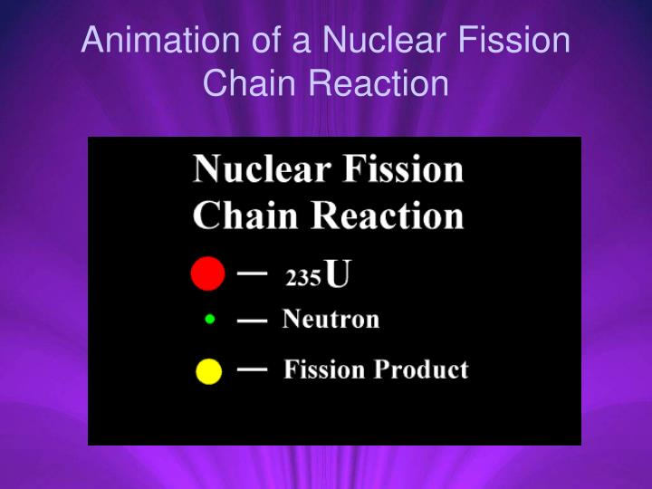 Animation of a Nuclear Fission Chain Reaction