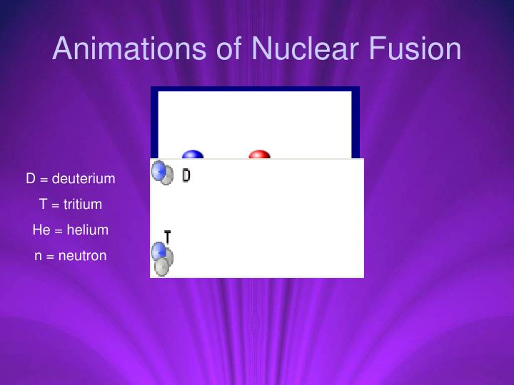 Animations of Nuclear Fusion