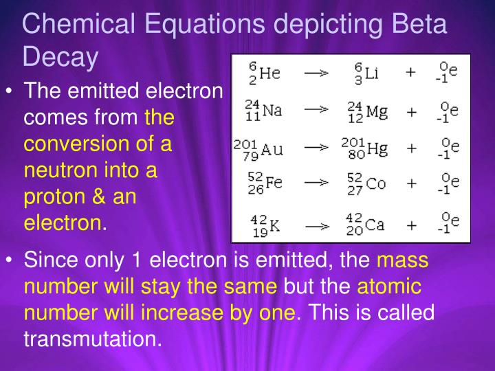 Chemical Equations depicting Beta Decay