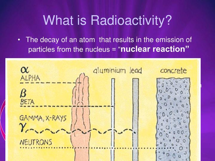 """The decay of an atom  that results in the emission of particles from the nucleus = """""""