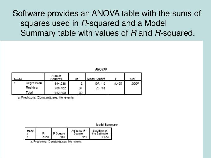Software provides an ANOVA table with the sums of squares used in