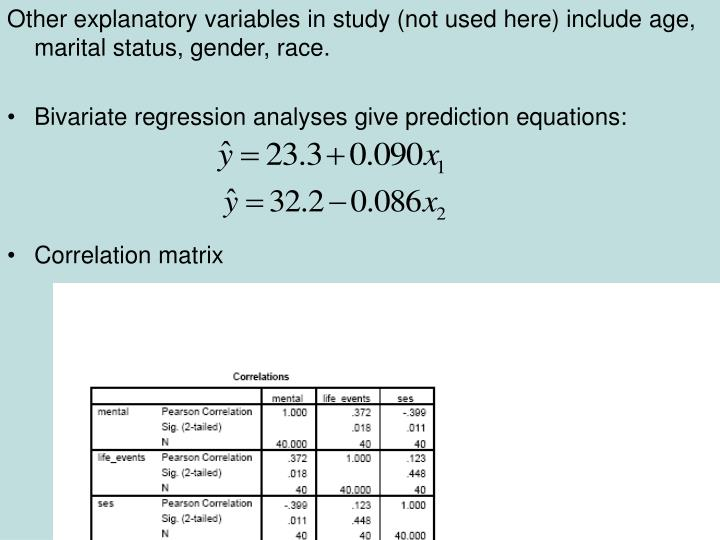 Other explanatory variables in study (not used here) include age, marital status, gender, race.