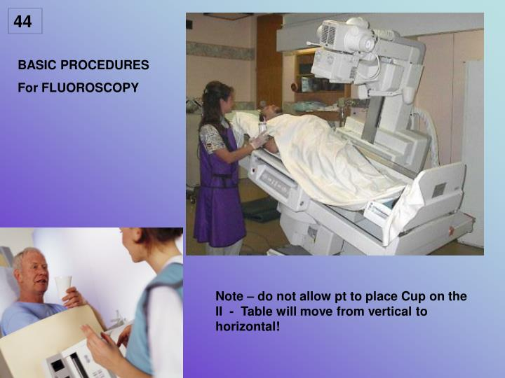 BASIC PROCEDURES