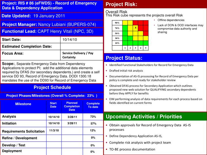 Project: RIS # 86 (eFWDS) - Record of Emergency Data & Dependency Application
