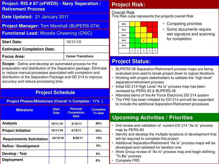 Project: RIS # 87 (eFWDS) - Navy Separation / Retirement Process
