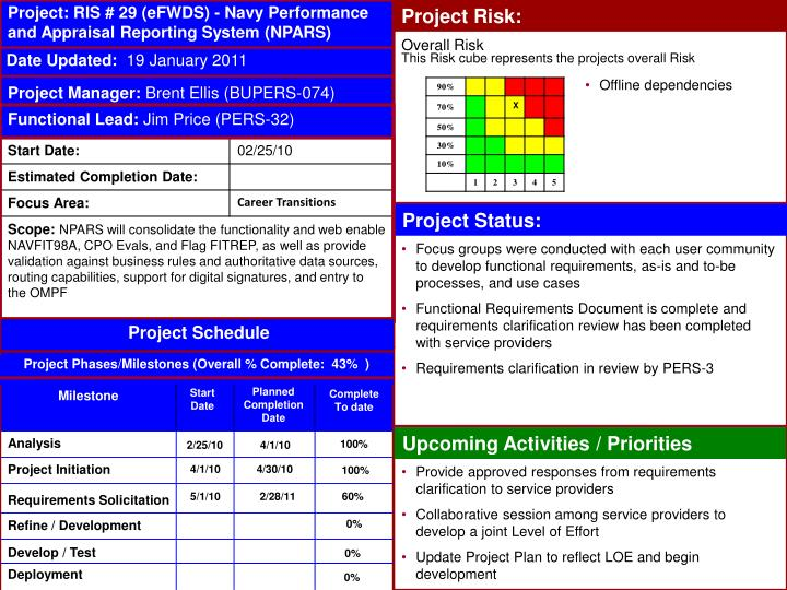 Project: RIS # 29 (eFWDS) - Navy Performance and Appraisal Reporting System (NPARS)