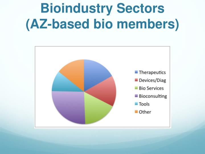 Bioindustry Sectors
