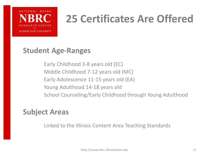 25 Certificates Are Offered