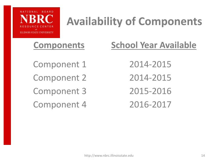 Availability of Components