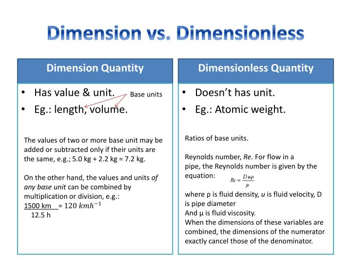 Dimension vs. Dimensionless