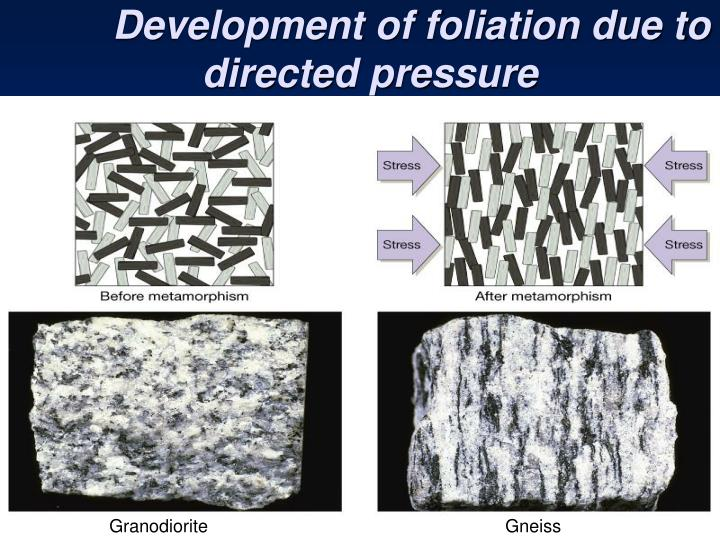 Development of foliation due to directed pressure