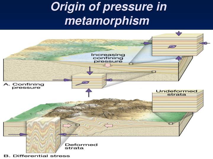Origin of pressure in metamorphism