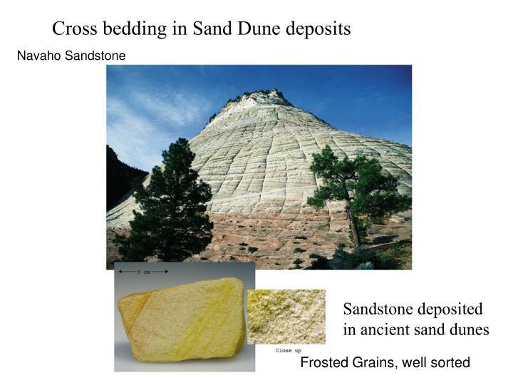 Cross bedding in Sand Dune deposits