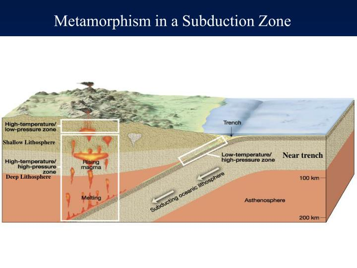Metamorphism in a Subduction Zone