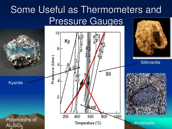 Some Useful as Thermometers and Pressure Gauges