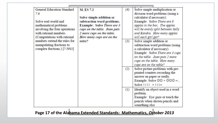 Page 17 of the Alabama Extended Standards:  Mathematics,