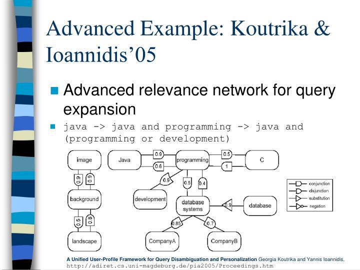 Advanced Example: Koutrika & Ioannidis'05