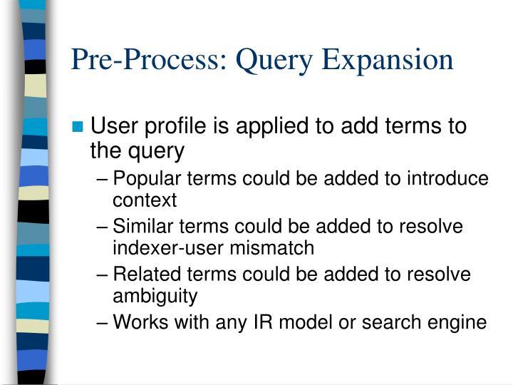 Pre-Process: Query Expansion
