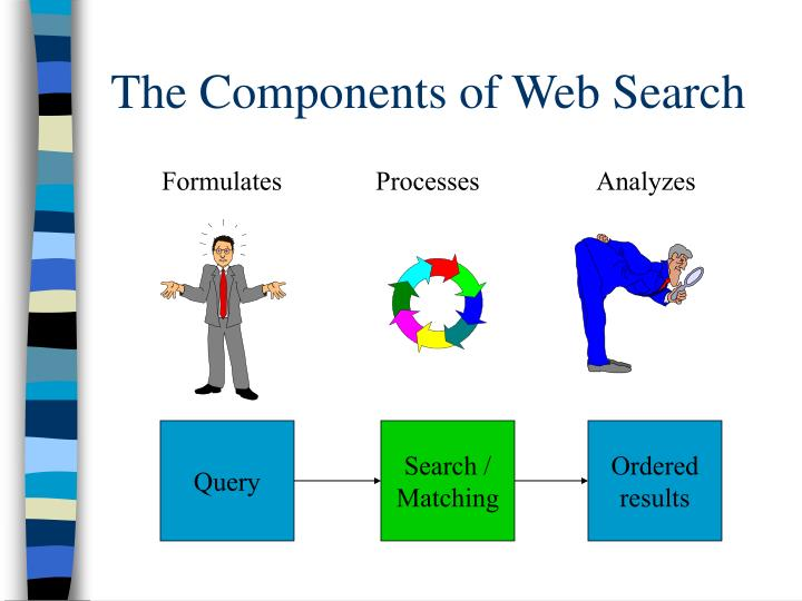 The Components of Web Search