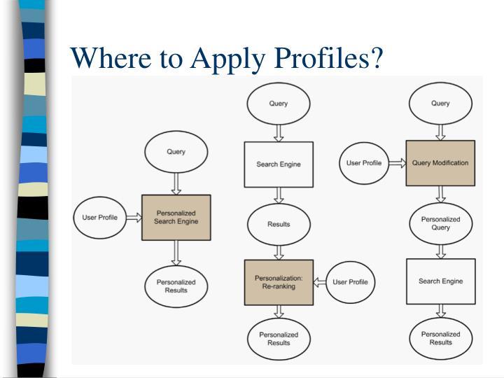 Where to Apply Profiles?