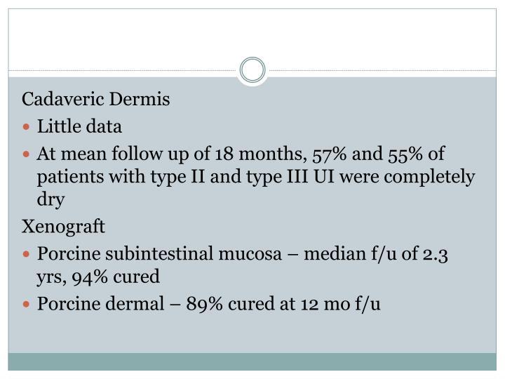 Cadaveric Dermis