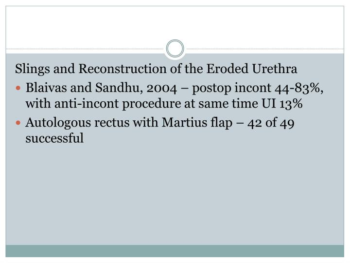 Slings and Reconstruction of the Eroded Urethra