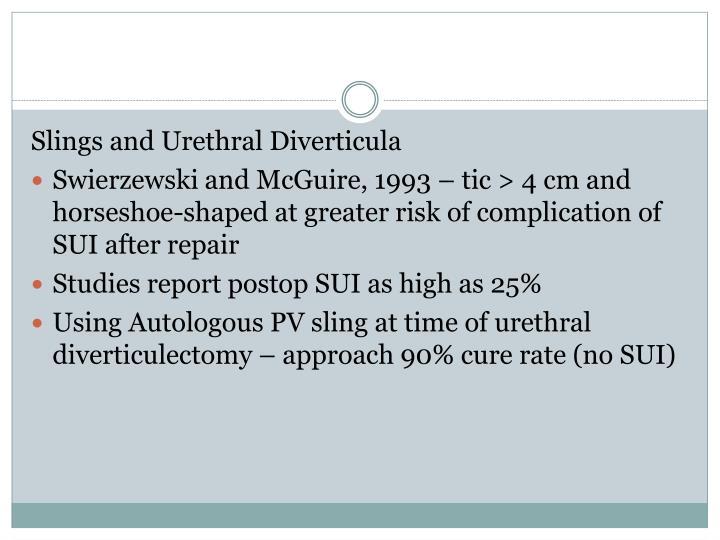 Slings and Urethral Diverticula
