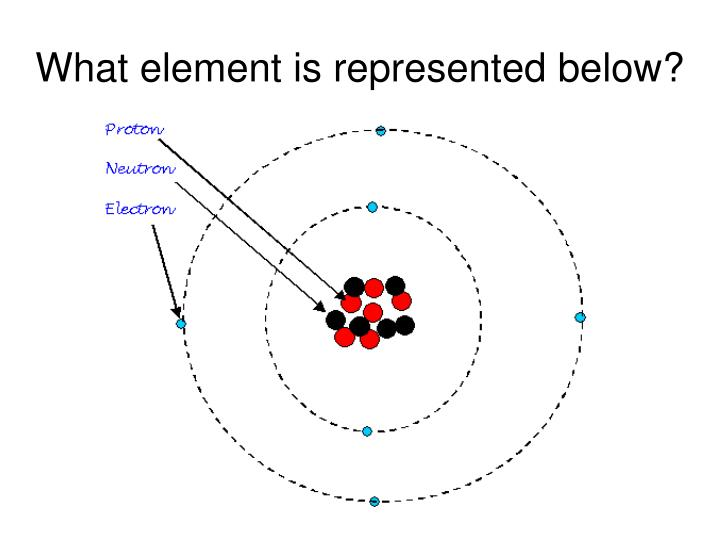 What element is represented below?