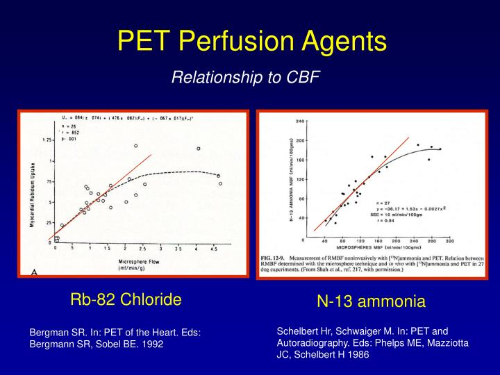 PET Perfusion Agents