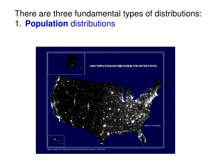 There are three fundamental types of distributions: