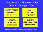 classification of businesses by size according to sba