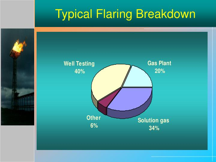 Typical Flaring Breakdown