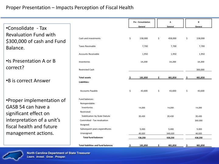 Proper Presentation – Impacts Perception of Fiscal Health