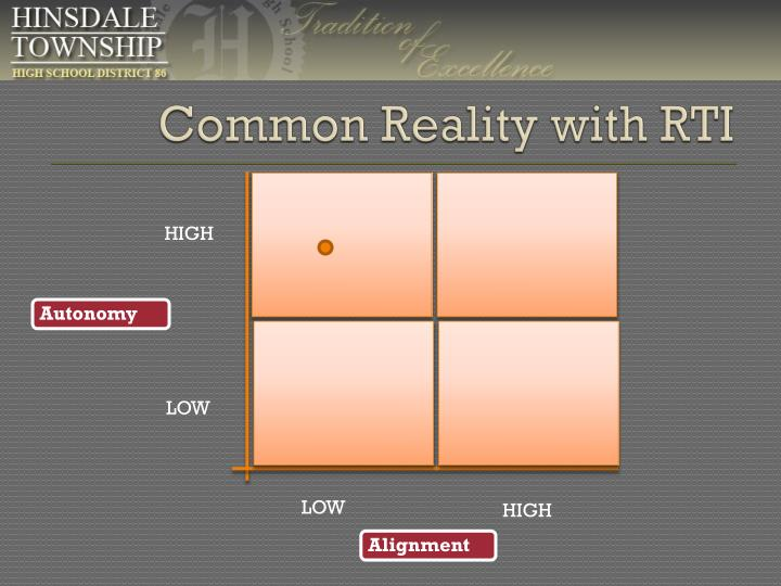 Common Reality with RTI