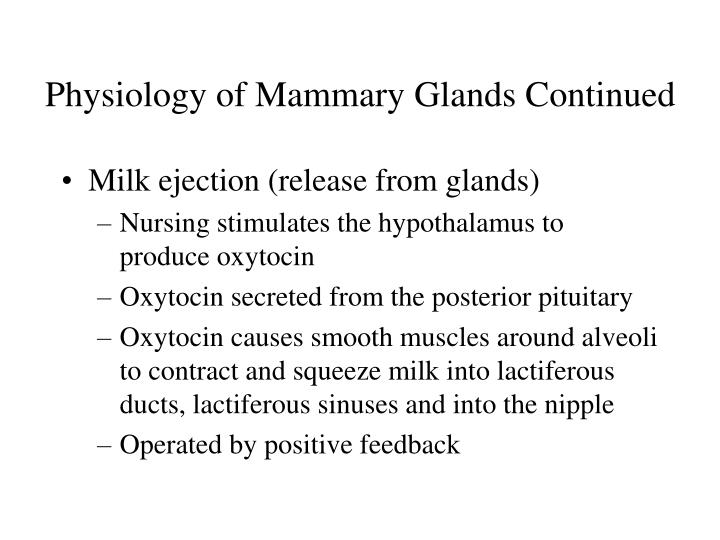 Physiology of Mammary Glands Continued