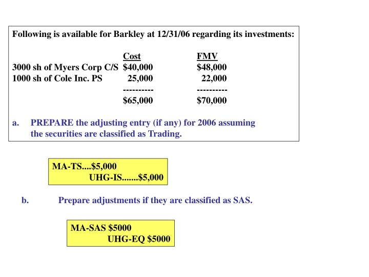 Following is available for Barkley at 12/31/06 regarding its investments: