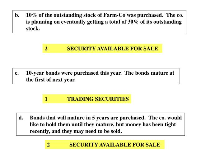 10% of the outstanding stock of Farm-Co was purchased.  The co.