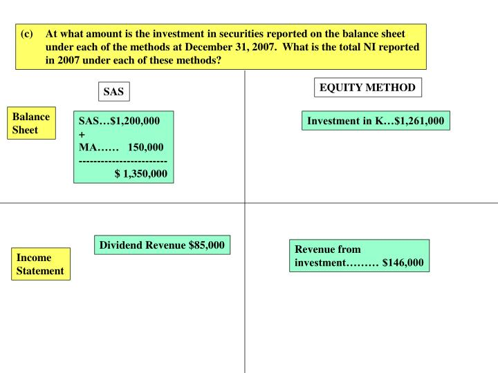 At what amount is the investment in securities reported on the balance sheet
