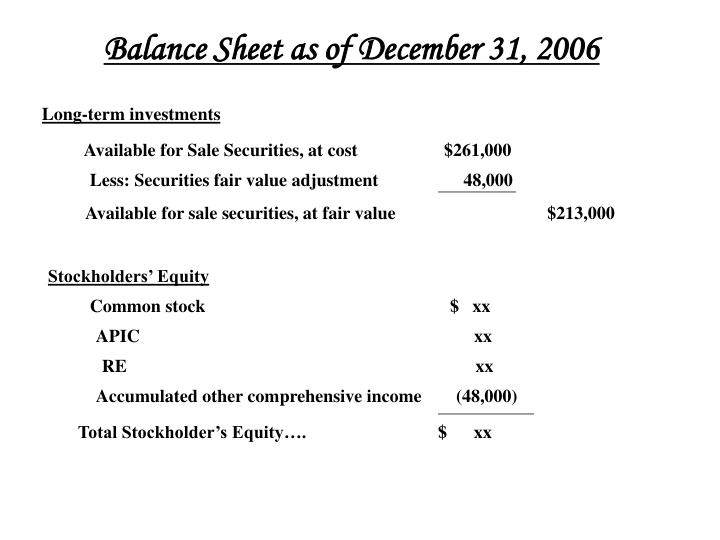 Balance Sheet as of December 31, 2006