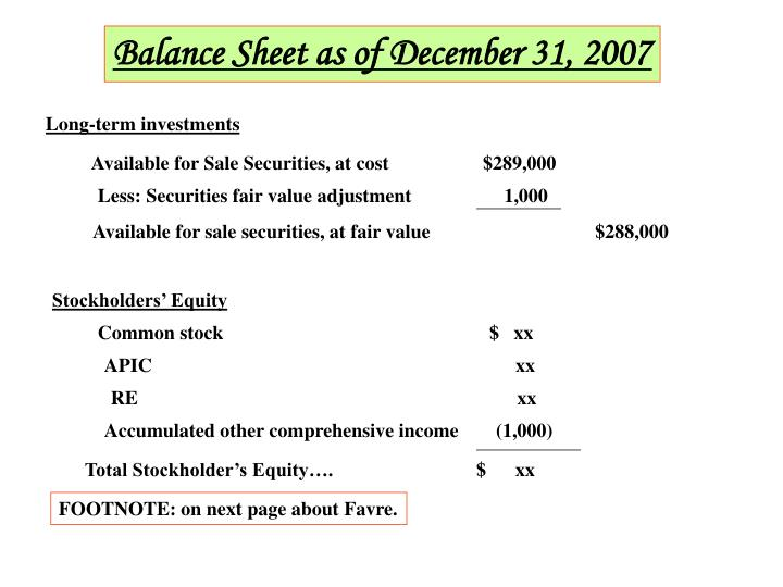 Balance Sheet as of December 31, 2007