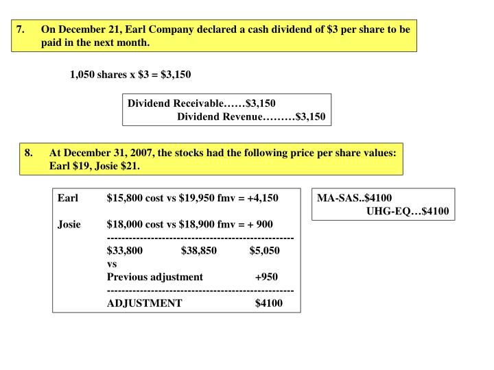 On December 21, Earl Company declared a cash dividend of $3 per share to be