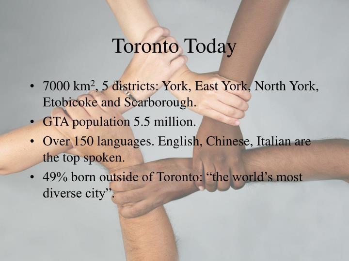 Toronto Today