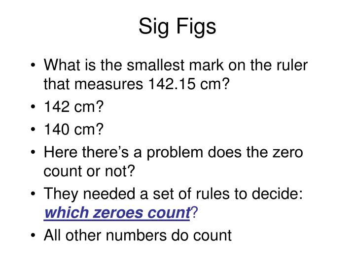 Sig Figs